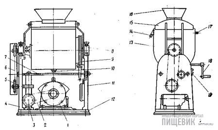 Тестомесильная машина ТММ-120