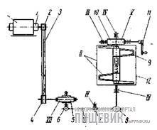 Кинематическая схема и карта смазки тестомесильной машины ТММ-120