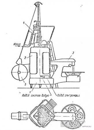 Автомат марки АП-2Н для изготовления бумажных пакетов и наполнения их молоком