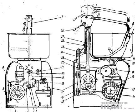 Тестомесильная машина МТМ-60
