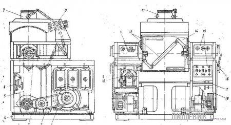 Тестомесильная машина ТПИ-1