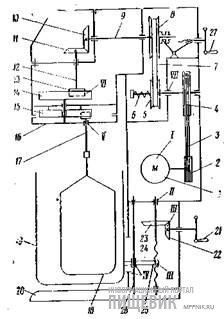 Кинематическая схема и карта смазки тестомесильной машины КМЛ