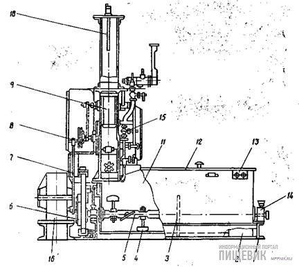 Тестомесильная машина Х-12