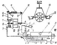 Кинематическая схема и карта смазки тестомесильной машины Х-12