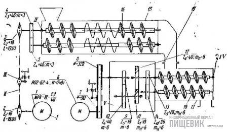 Кинематическая схема и карта смазки тестомесильной машины РЗ-ХТО