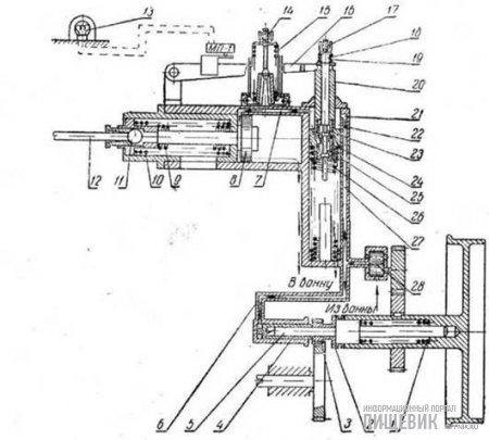 Кинематическая схема гидравлического автомата