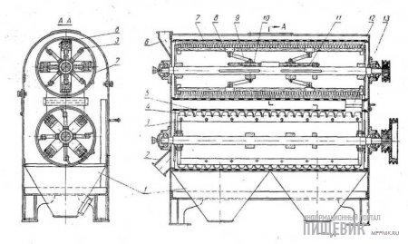 Машина ЩМО-1 для обработки отрубей