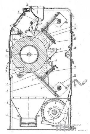 Вальцедековый станок 2-ДШС