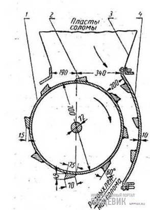 Схема устройства лопастного разрыхлителя