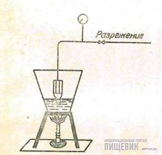 Схема прибора для проверки герметичности укупорки