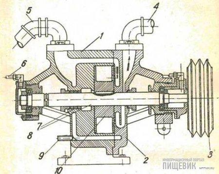 Вакуумнасос эжекторного типа (продольный разрез)