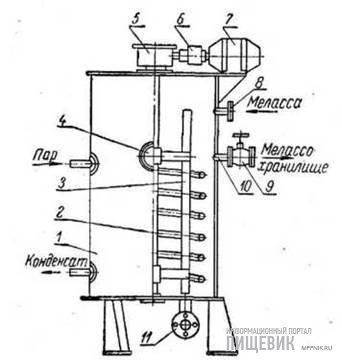 Смеситель мелассы- карбамида СМК-0,5