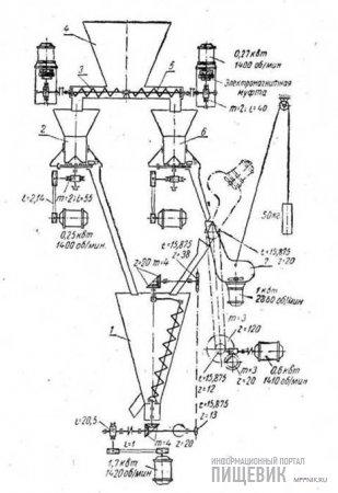 Схема агрегата УВМ-1